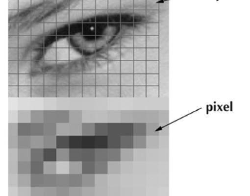 Размер растрового изображения и его разрешение